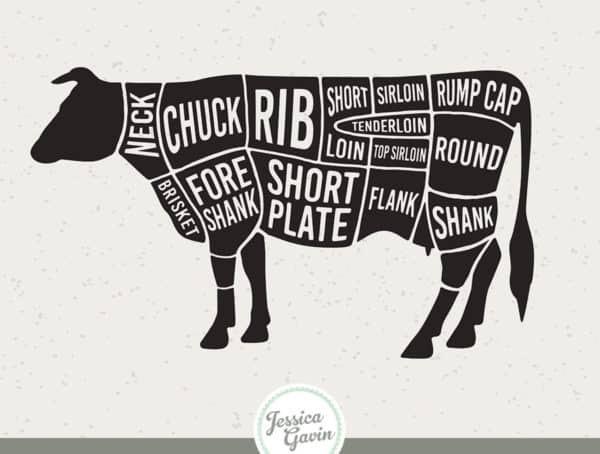 تعرفي على قطعيات اللحوم واستخداماتها قبل العيد